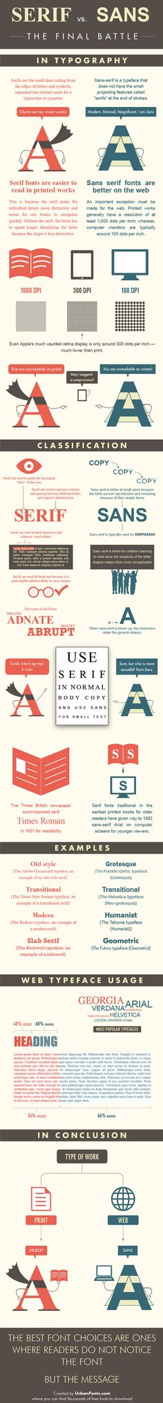 Serif vs Sans-Serif Fonts [infographic] - An Infographic from BestInfographics.co