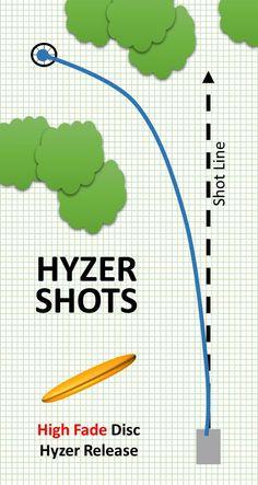 Turn - Hyzer Shots