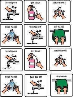 Handwashing printable