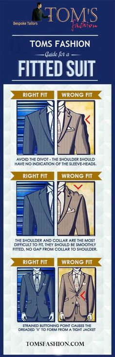Guide for a fitted suit Infographic