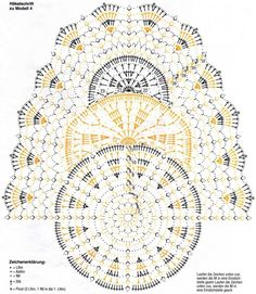 Oval crochet doily diagram