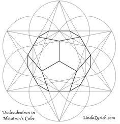 Sacred Geometry : Linda Zurich                                                                                                                                                     Más