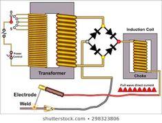 Arc Welding Machine Electronic Circuit Projects, Electrical Projects, Electronic Engineering, Electrical Engineering, Electronics Projects, Electronic Kits, Electronics Gadgets, Electric Welding Machine, Arc Welding Machine
