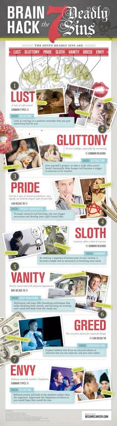 the 7 Deadly Sins (infographic) - DAILY WAFFLEDAILY WAFFLE Brain Hack
