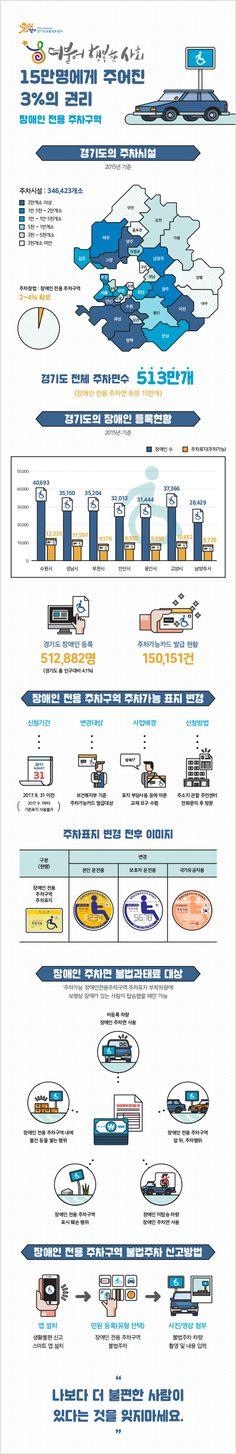 [infographic] '15만명에게 주어진 3%의 권리'에 대한 인포그래픽