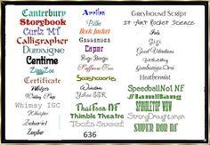 Font Series 636 - Instant download Wedding Script, Book Jacket, Best Vibrators, Fonts, Science, Etsy, Designer Fonts, Types Of Font Styles, Script Fonts