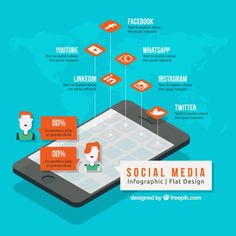 Social media mobile infography Premium Vector