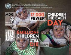 Millennium Development Goal #4 Reduce Child Mortality