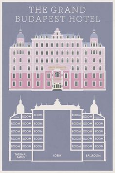 The Grand Budapest Hotel | Minimalist Posters Of Wes Anderson Houses