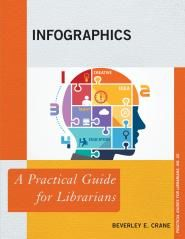 Save 30% on select Practical Guides for Librarians | Rowman & Littlefield