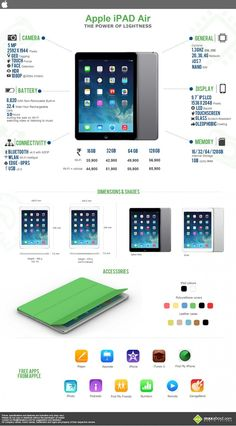 All you need to know about iPad Air infographic