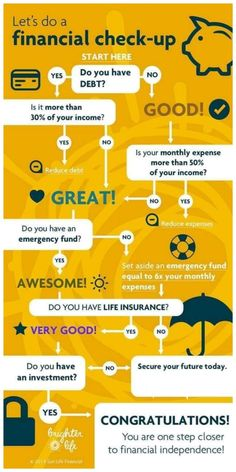 Your financial wellness includes many factors ranging from your spending habits to how you manage and grow wealth. Life Insurance Agent, Insurance Humor, Insurance Marketing, Life Insurance Quotes, Finance Quotes, Disability Insurance, Sun Life Financial, Financial Tips, Financial Literacy