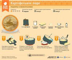 Как приготовить картофельное пюре   Рецепты в инфографике   Кухня   Аргументы и Факты