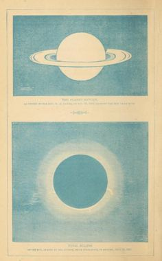 """Saturn & a total eclipse. The solar system. """" First posted here on January this masterpiece didn't catch on until a few months later. Photo Wall Collage, Picture Wall, Collage Art, Room Posters, Poster Wall, Poster Prints, Images Murales, Image Deco, Plakat Design"""