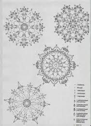 Výsledok vyhľadávania obrázkov pre dopyt horgolt gömb minta leírással