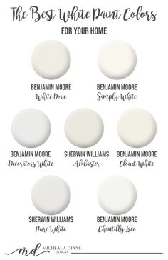 Best White Paint Colors Looking for the best white paint color for your home? I am sharing my tried and true favorite white paint colors.Looking for the best white paint color for your home? I am sharing my tried and true favorite white paint colors.