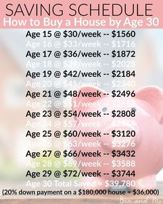 Saving Schedule for How to Buy a House by Age 30 Good advice for when Lily is ol. - Finance tips, saving money, budgeting planner Ways To Save Money, Money Tips, Money Saving Tips, How To Earn Money For Teens, Money Saving Hacks, Savings Challenge, Money Saving Challenge, Mon Budget, Planning Budget