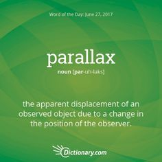parallax. Physically changed position, or point of view changed position? Maybe both! This word has Greek origins, entering English just before 1600. #wordoftheday #grammar #keithrmueller #TFOB #nanowrimo #TheBookCon #bookexpo #fantasy #books