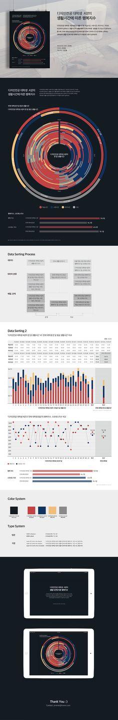 Information Visualization Design_Jo Ara