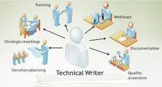 Quality Assurance For Technical Writers  Technical Writer