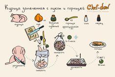 15 простых и вкусных рецептов блюд для мясоедов