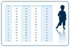Tablas de talles y medidas - aprende a tejer fácilmente Blouse Patterns, Lily, Sewing, Knitting, Children, How To Make, Ideas Para, Shorts, Google