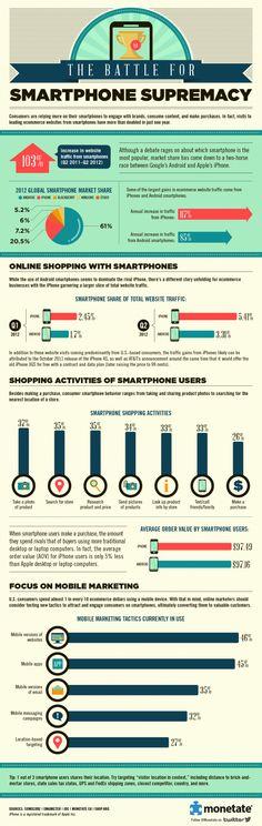 El comercio electrónico y el marketing de atracción #infografia