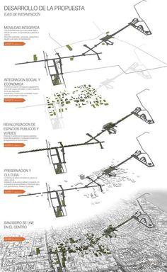 Tercer Lugar Concurso Nacional de Ideas para la Renovación urbana del área centro de San Isidro,Is Urban Design Diagram, Urban Design Plan, Design Presentation, Architecture Presentation Board, Architecture Graphics, Urban Architecture, Boston Architecture, Urban Landscape, Landscape Design