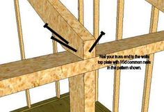 How to nail truss ends to top wall plate.