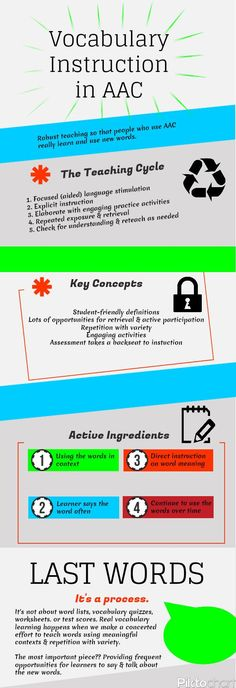 AAC Vocabulary Instruction Round Up- teaching vocabulary using meaningful contexts, not just word lists. Repinned by www.preschoolspeechie.com