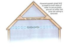 If your attic isn't quit big enough to turn into living space, consider raising a portion of the ceiling below. Description from scout.com. I searched for this on bing.com/images
