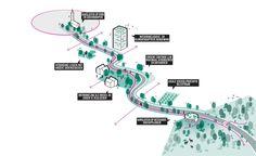 Architecture Mapping, Architecture Board, Green Architecture, Concept Architecture, Landscape Architecture, Urbane Analyse, Urban Ideas, Urban Design Diagram, Architecture Presentation Board