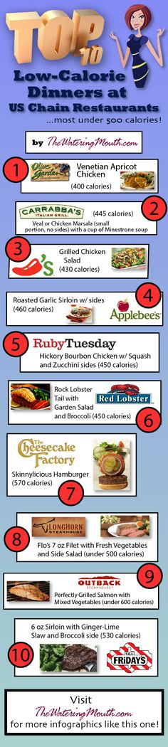 10 Low-cal dinners from restaurant chains.  Great place to start, but don't forget to ask your server to kindly accommodate your dietary needs...they are always happy to do so!