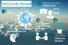 Why Study Abroad? Here are few reasons why you should consider studying abroad  www.acuniite.com