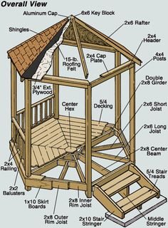 BUILDING A SIX-SIDED GAZEBO @Kim Trillo this is what we need in the awkward sandpit bark square!