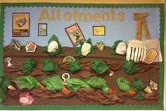 by Debby Wire Class Displays, School Displays, Classroom Displays, Classroom Door, Activity Based Learning, Teaching Activities, Teaching Ideas, School Projects, School Ideas