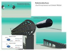 retro futurismus: Linear Motor als Raketen Start