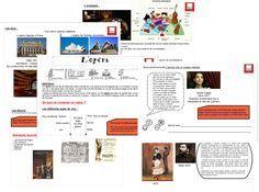 L'opéra et Carmen de Bizet