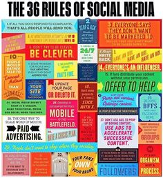 Love this from http://www.ipfconline.fr/ ranked #5 in the @onalytica 🌎 Top 100 #BigData Experts. Here are their 36 rules of #socialmedia #socialmediamarketing #content #contentmarketing #influencer #influencermarketing #digitalmarketing #marketing #onlinemarketing #internetmarketing #twitter #facebook #pinterest #instagram #linkedin #optimisecontent #video #advertising #monday #mondaymotivation #infographic #36RulesOfSocialMedia #ThePowerOfSocialMedia #EMARI #marketingtips…