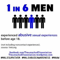 Male sexual abuse survivors symptoms