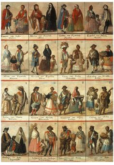 mestizering; 1.blank+indiaans= mesties 2.blank+neger=mulat 3.indiaans+neger= zambo.
