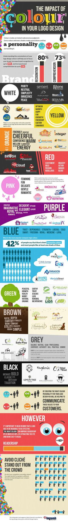 The Impact of Colour in Your Logo Design #Infographic
