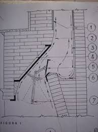 Diagrammed: proper vent construction for an Argentinian Parilla Build A Fireplace, Home Fireplace, Fireplace Design, Fireplaces, Grill Oven, Bbq Grill, Fire Grill, Barbacoa, Pull Apart Garlic Bread