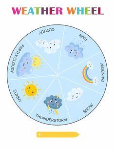 Free Weather Wheel Printable Preschool Activity