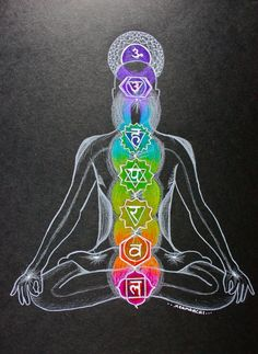 Common phrases you say that are about chakras.