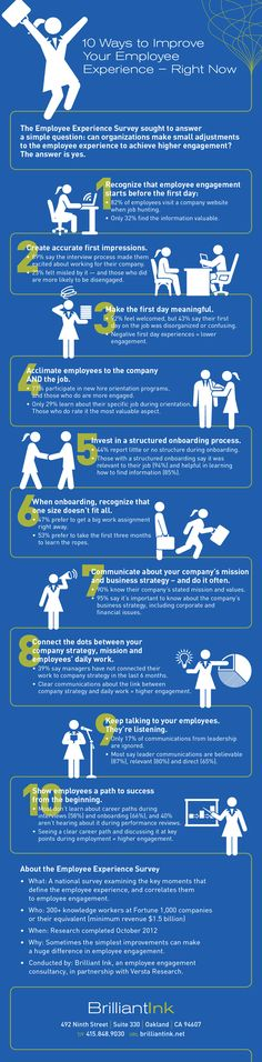 10 Ways to Improve Your Employee Experience Right Now