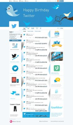 Happy Birthday Twitter! 9 Years of Twitter in One Timeline - Social Graphic #Infographic