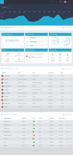 Admin v2 dashboard