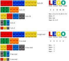 E se imparassimo le tabelline con le costruzioni Lego? Un'idea diversa da proporre ai bambini.