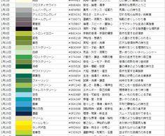 色でわかる本当のあなた…あなたの誕生日の色は何色!? – kwskライフ Birth Colors, Education, Onderwijs, Learning